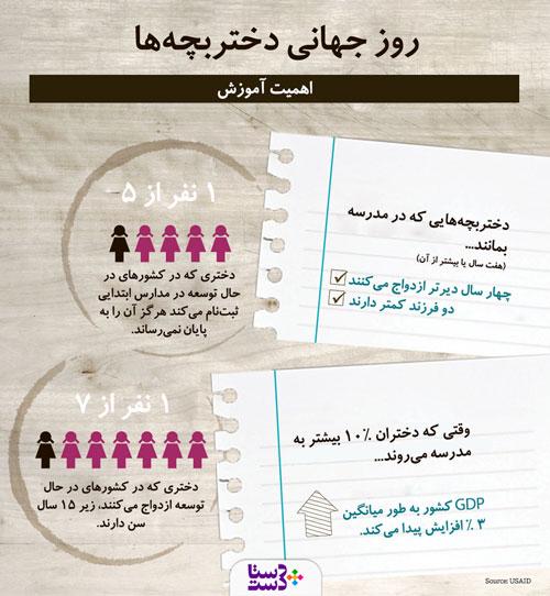 روز جهانی دختربچهها